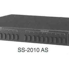 Bộ chọn vùng loa TOA SS-2010-AS